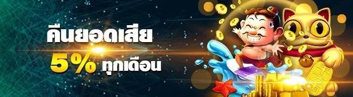 pgslot-gaming-วิธีสมัครสล็อต