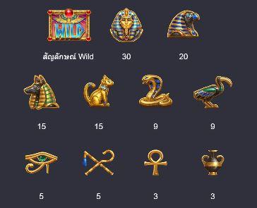 รีวิวเกมสล็อต Symbols of Egypt